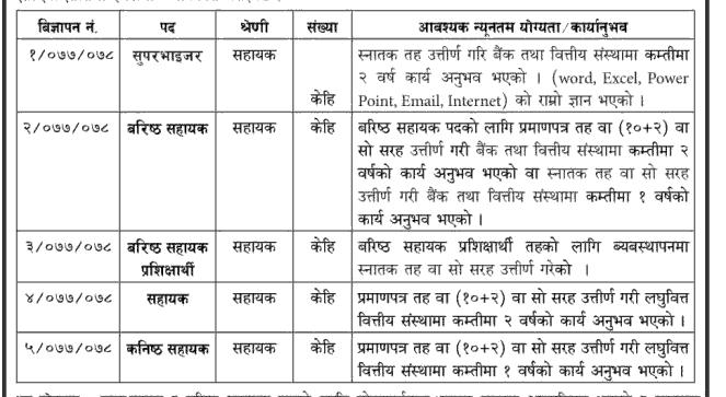 NMB Laghubitta & Sarathi laghubitta Vacancy