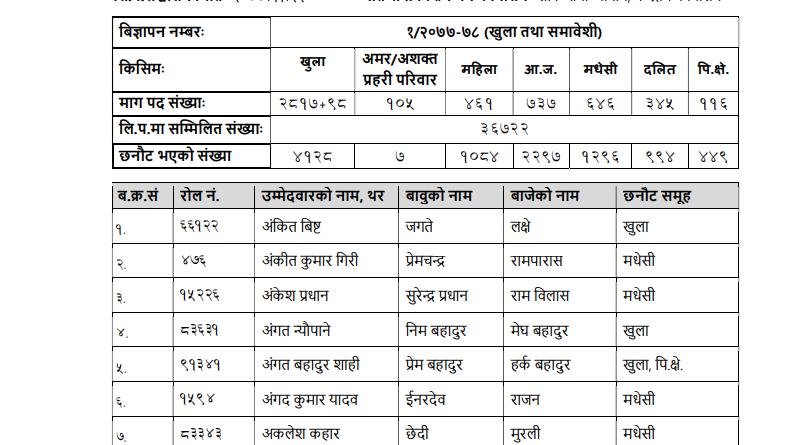 Nepal Police Jawan Result :- PSC