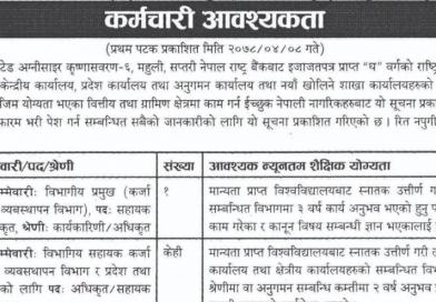 Mahuli Laghubitta Bittiya Sanstha Limited Vacancy
