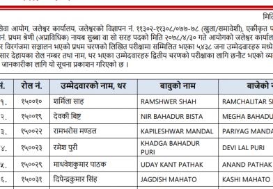 Nayab Subba First Paper result : Loksewa