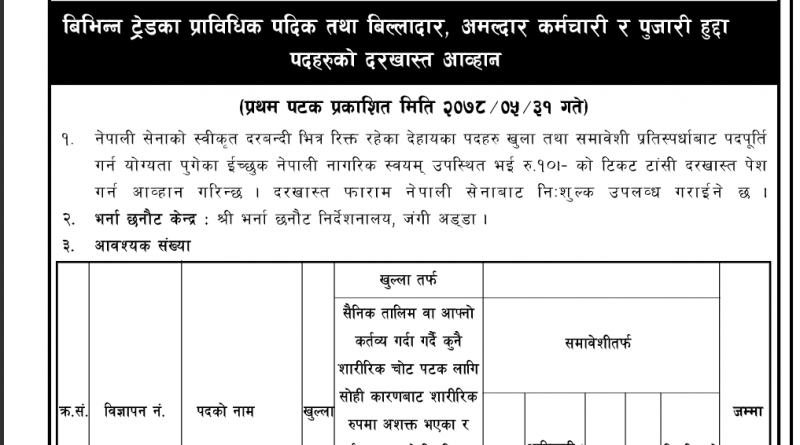 Nepal Army announces vacancies for various Technical post